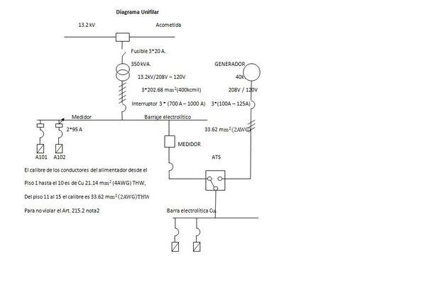 Calculo De Carga Con Diagrama Unifilar Telergia Fgw